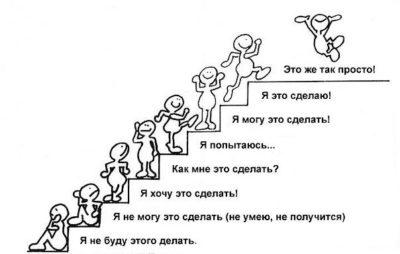 Stupenjki uspeha
